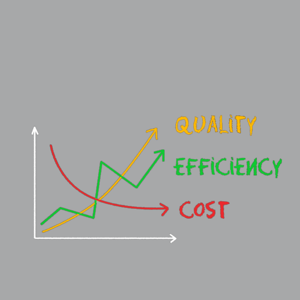 cost reduction v3